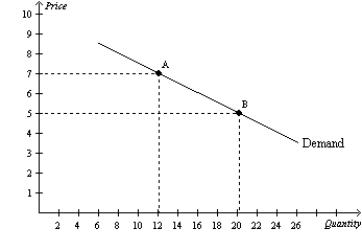 Quiz Figure 5 1